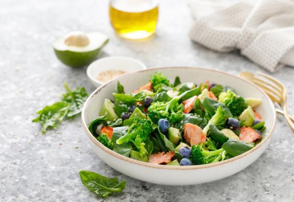防老年黃斑部病變!營養師呂美寶:一張圖看哪些食物富含葉黃素與玉米黃素?
