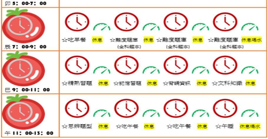 國中會考〉倒數30天全攻略,青少年3C使用頻繁,導致專注力低下,用蕃茄鐘法非常有效