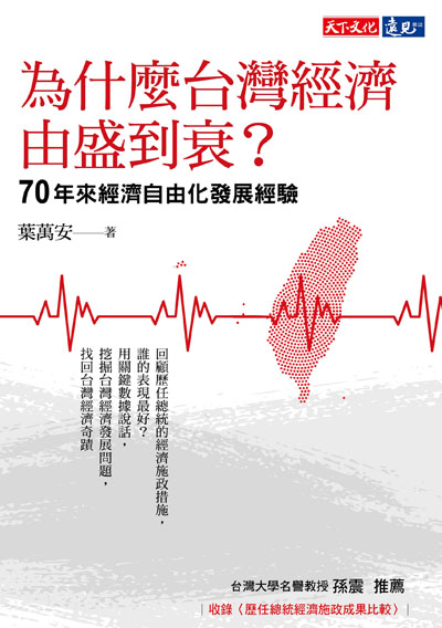 為什麼台灣經濟由盛到衰?