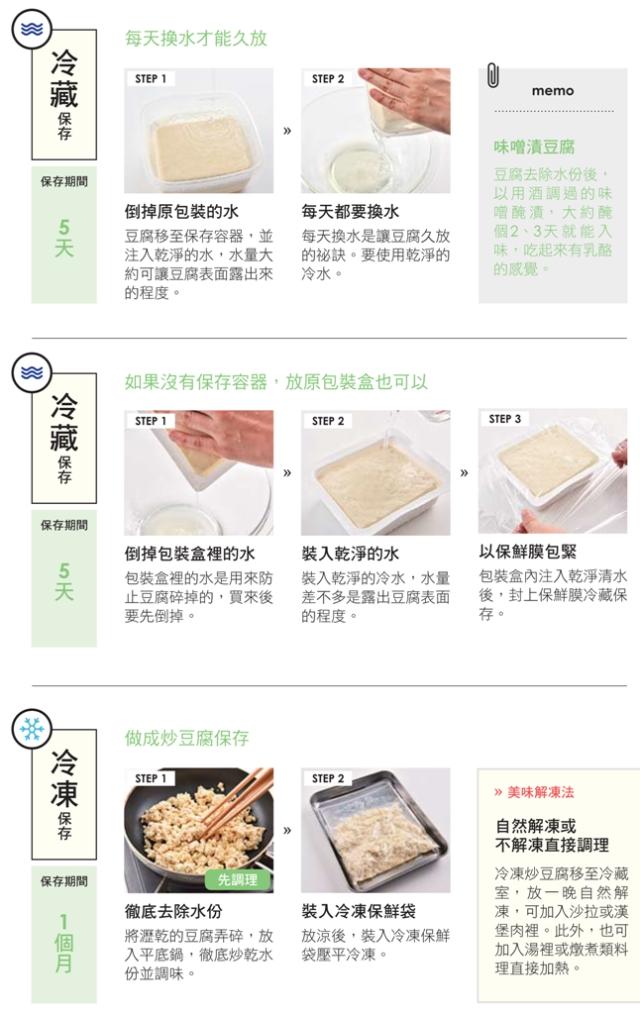開封 後 豆腐 豆腐の消費期限と安全に食べられる目安!期限切れが危険な理由
